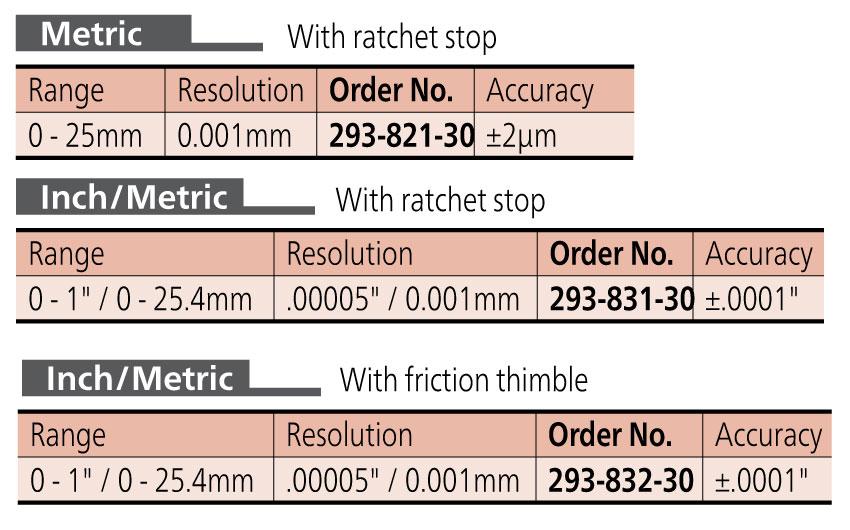 Micrometer Digimatic Series 293 MDC-Lite