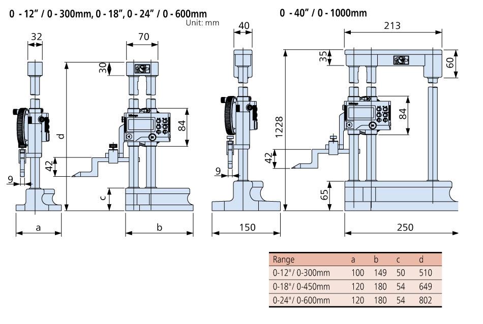 Mitutoyo Height Gauge 192-670-10 dimensions